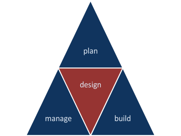 BIM Benefits In The AEC Industry